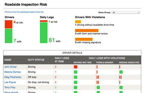 BigRoad screen shot showing driver's roadside inspection risk